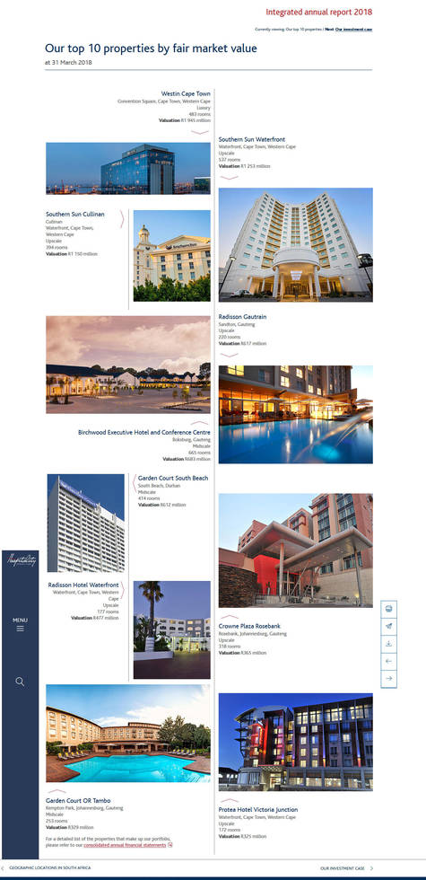 Hospitality Integrated Annual Report 2018