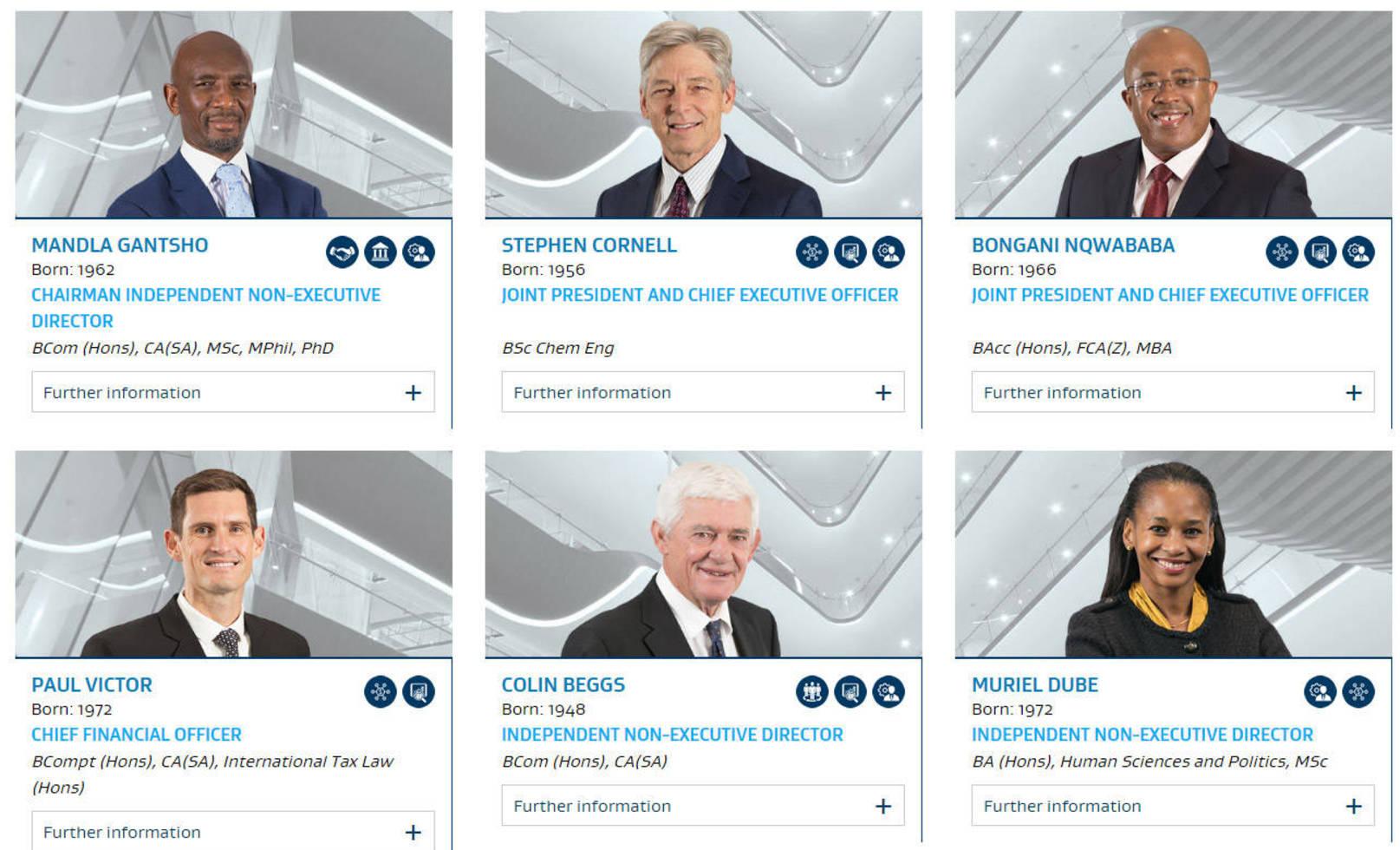 Sasol Integrated report 2018 - Board of Directors