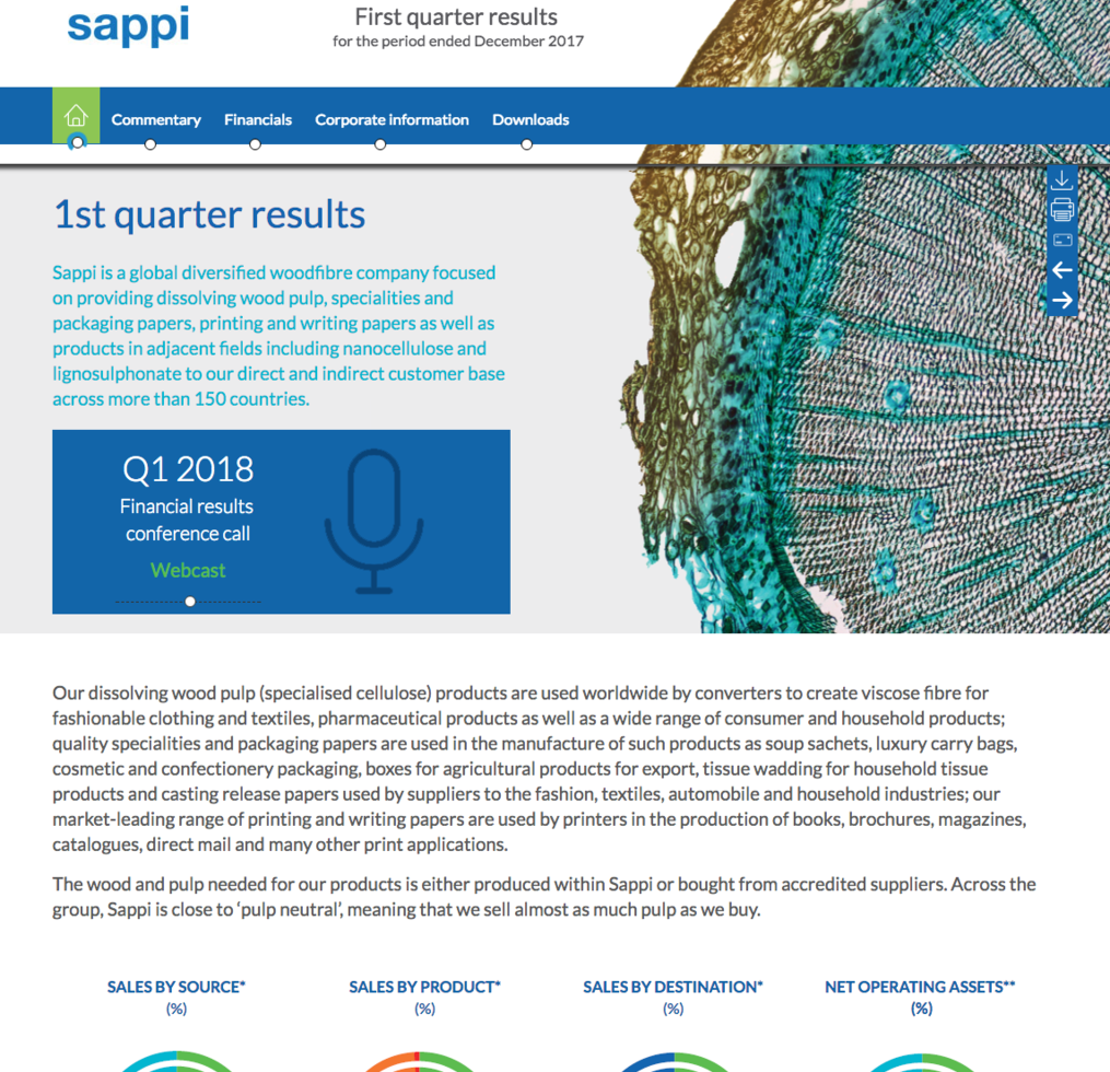 Sappi online results