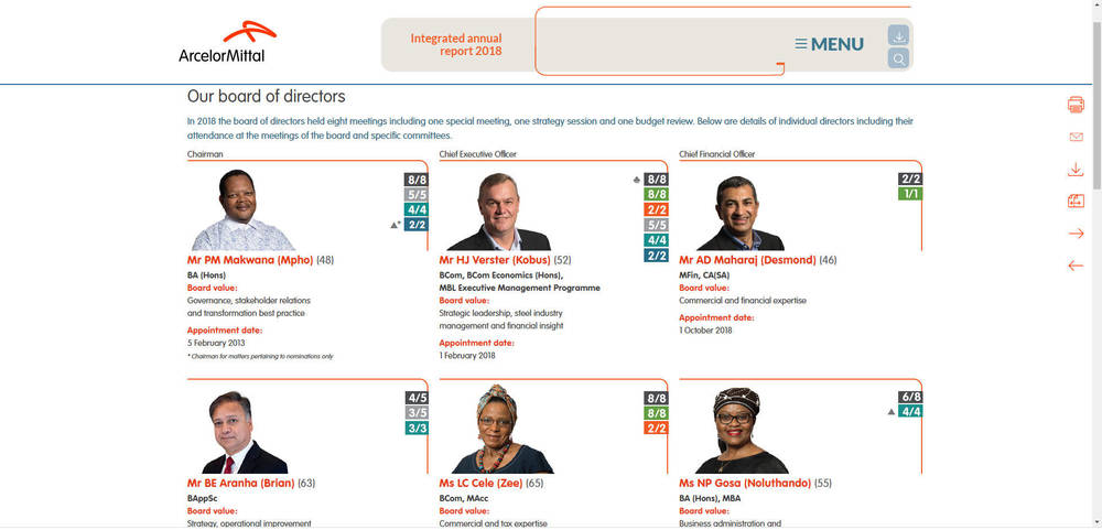 ArcelorMittal Integrated Annual Report 2018 - Our Board Of Directors