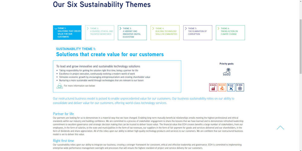 EOH Integrated report 2019 - Our Six Sustainability Themes