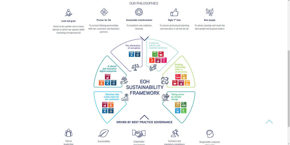 EOH Integrated report 2019 - Sustainability Framework