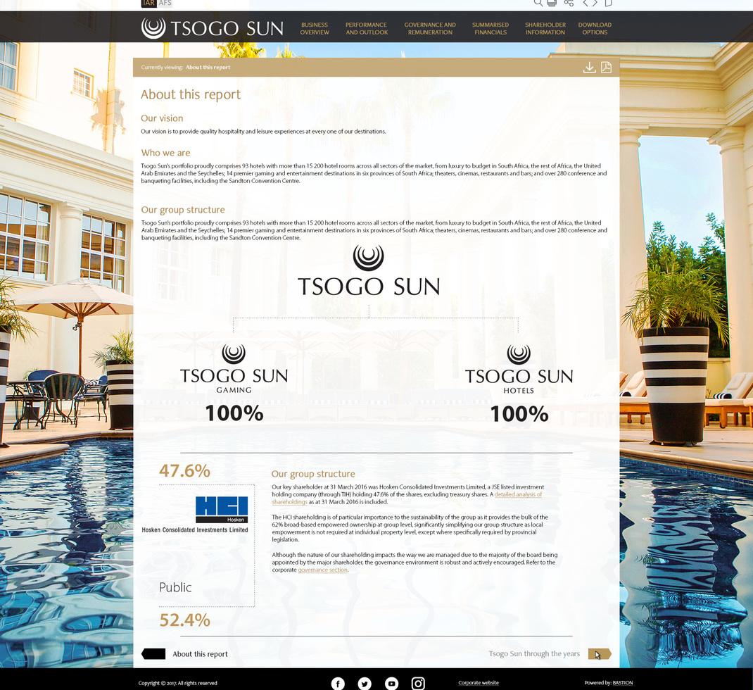 Tsogo Sun internal page alt background