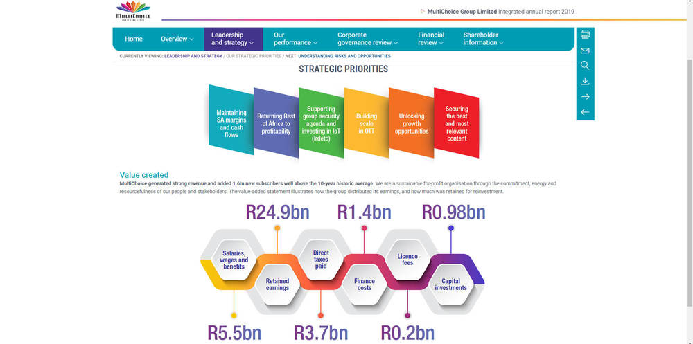 MultiChoice Group Limited Integrated Annual Report 2019 - Strategic Priorities