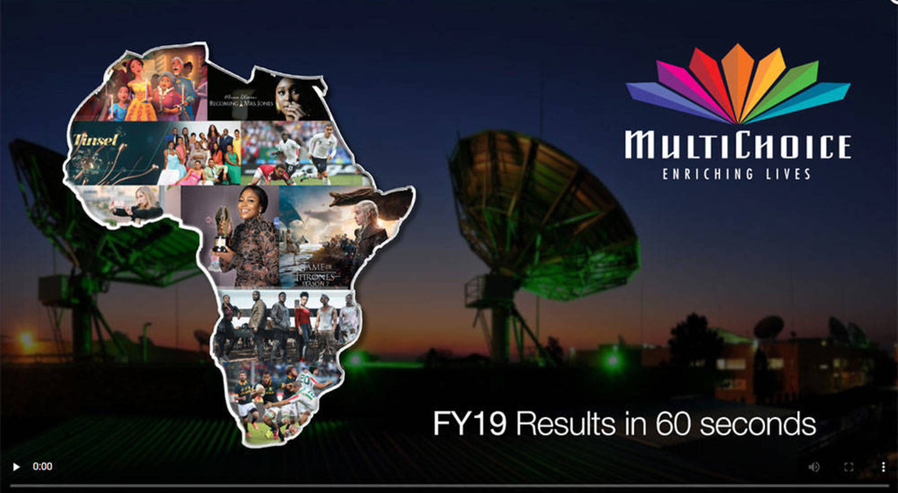 View our 60 second summary results video - Screenshot 1