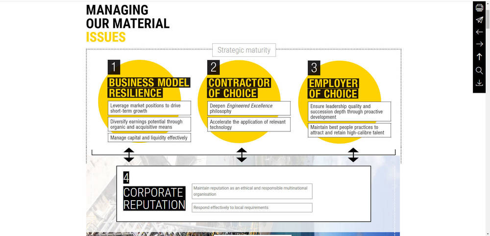 Murray & Roberts - Annual Integrated Report 2019 - Managing Our Material