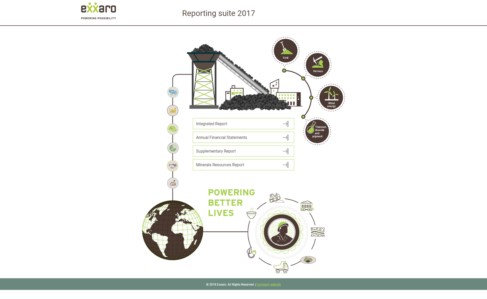 Integrated report 2017