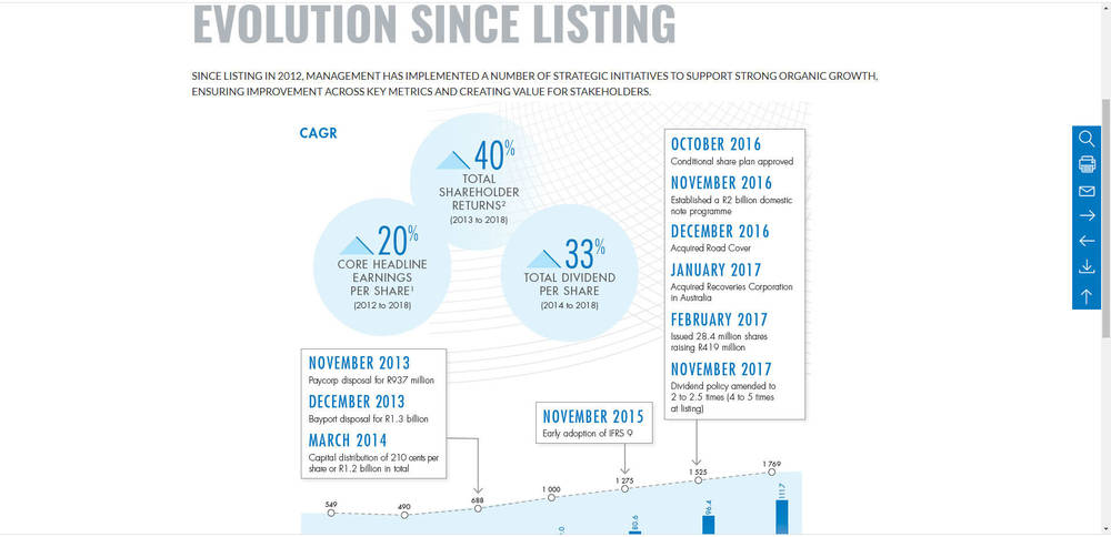 Transaction Capital - Integrated Annual Report 2018 - Evolution